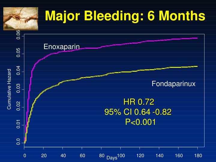 Major Bleeding: 6 Months