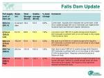 falls dam update1