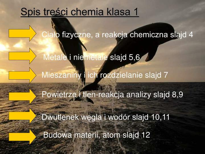 Spis treści chemia klasa 1