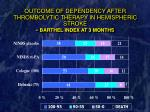 outcome of dependency after thrombolytic therapy in hemispheric stroke barthel index at 3 months