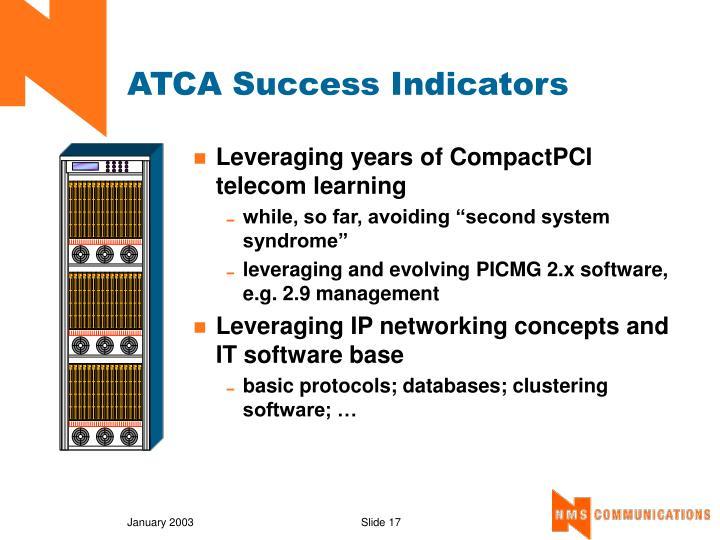 ATCA Success Indicators