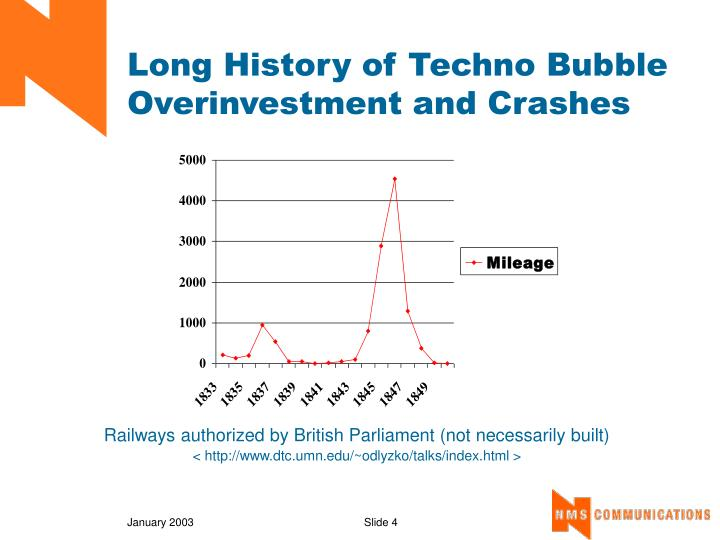 Long History of Techno Bubble Overinvestment and Crashes