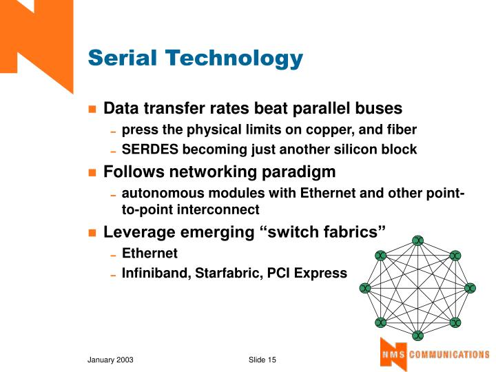 Serial Technology