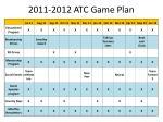 2011 2012 atc game plan