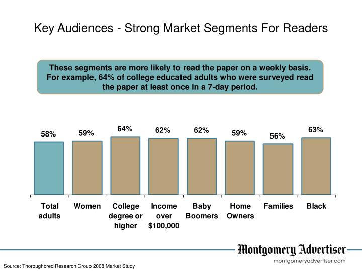 Key Audiences - Strong Market Segments For Readers