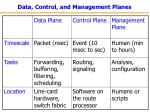 data control and management planes