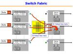 switch fabric