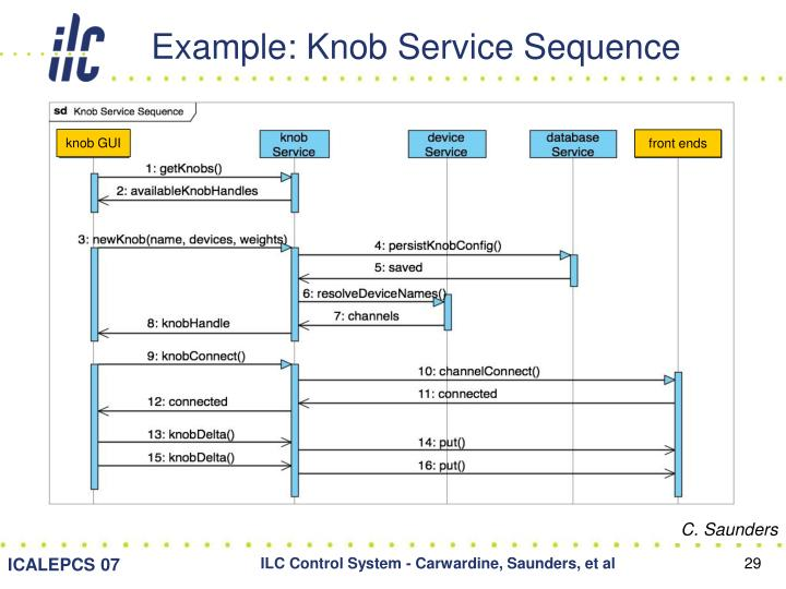 Example: Knob Service Sequence