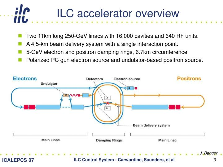 Ilc accelerator overview