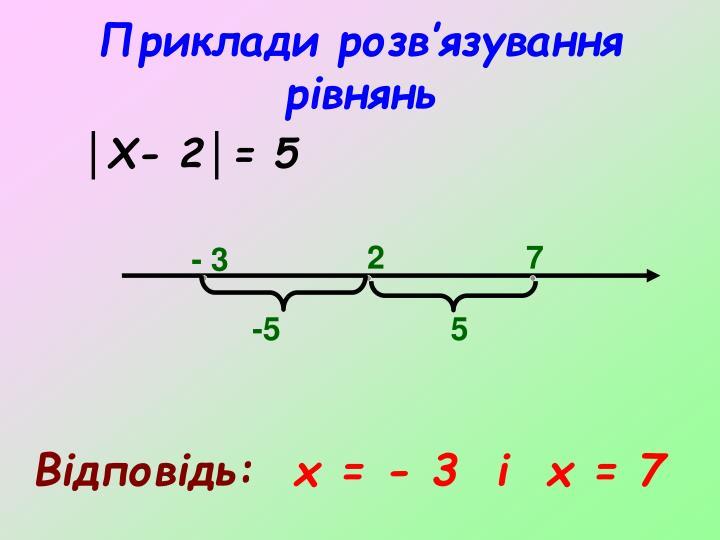 Приклади розв