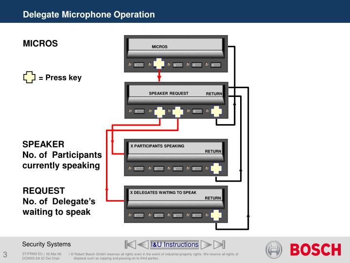 Delegate microphone operation