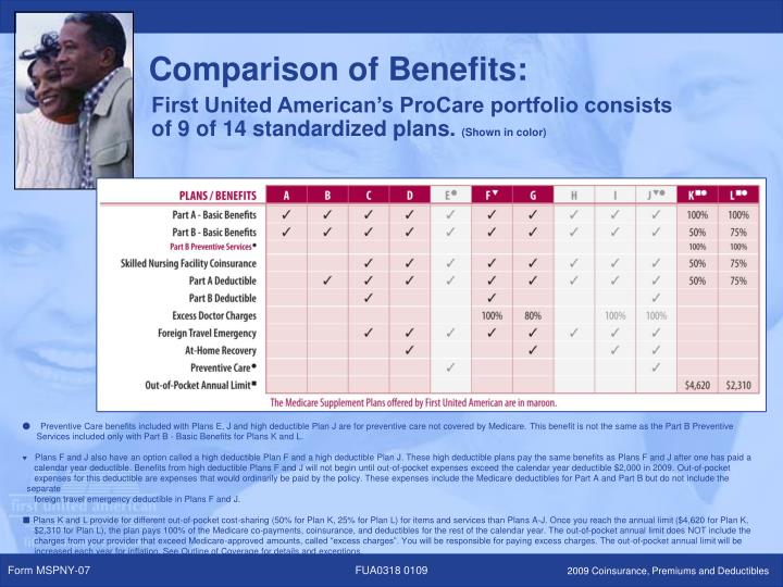 Comparison of Benefits: