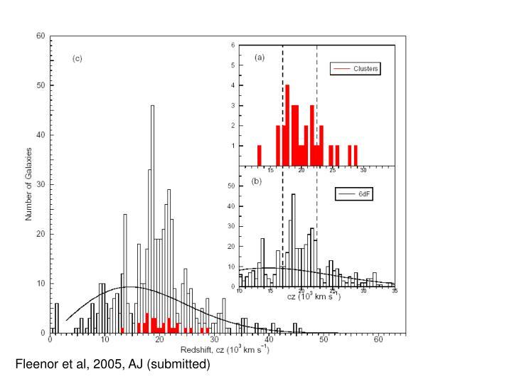 Fleenor et al, 2005, AJ (submitted)