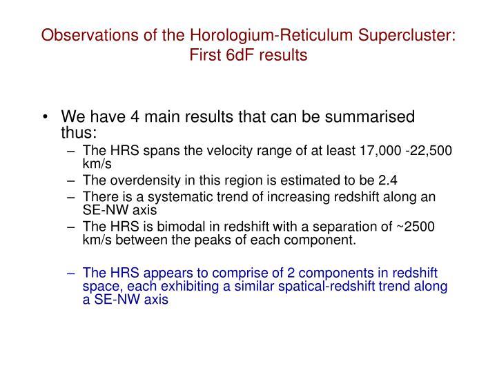 Observations of the Horologium-Reticulum Supercluster:
