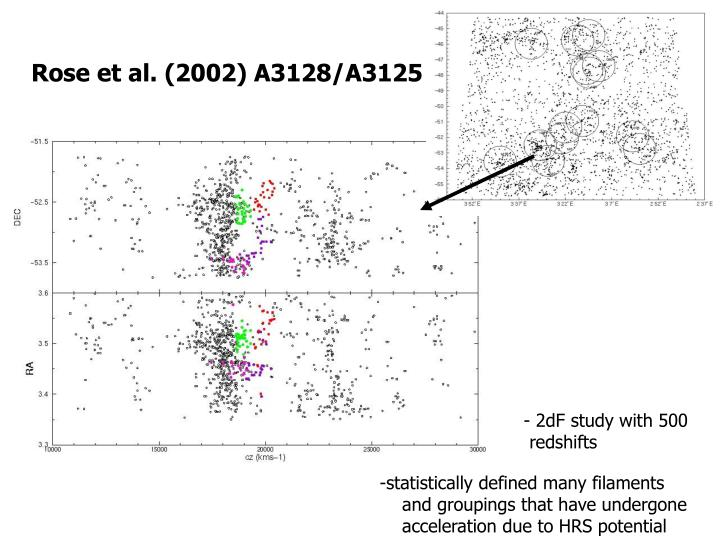Rose et al. (2002) A3128/A3125