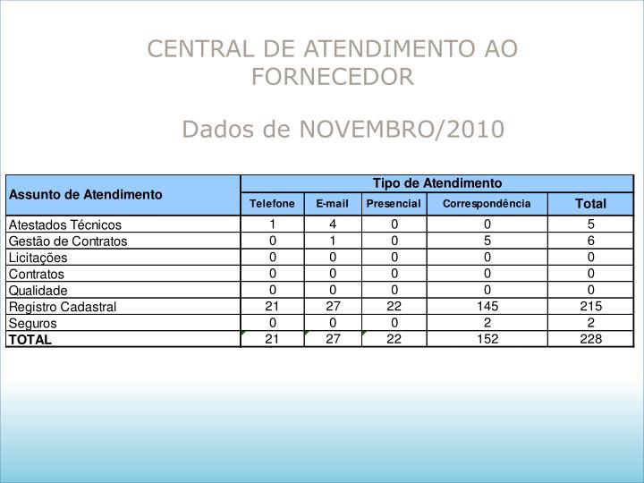 CENTRAL DE ATENDIMENTO AO FORNECEDOR