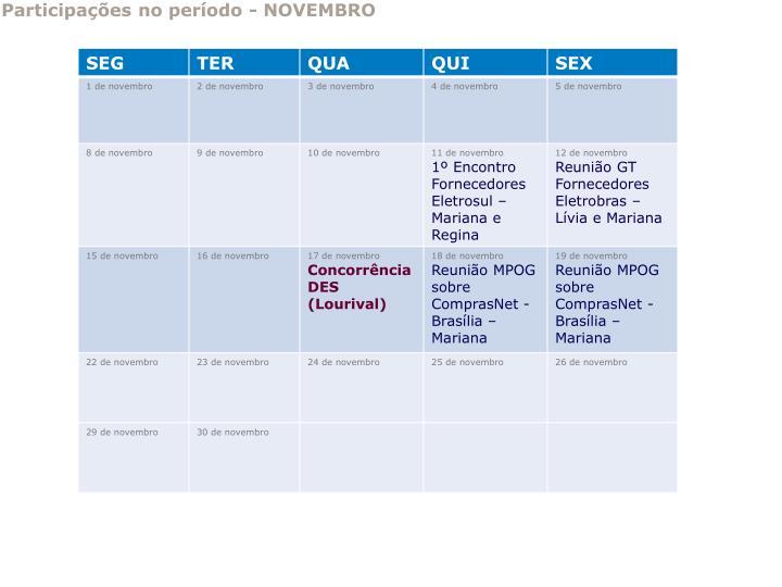 Participações no período - NOVEMBRO