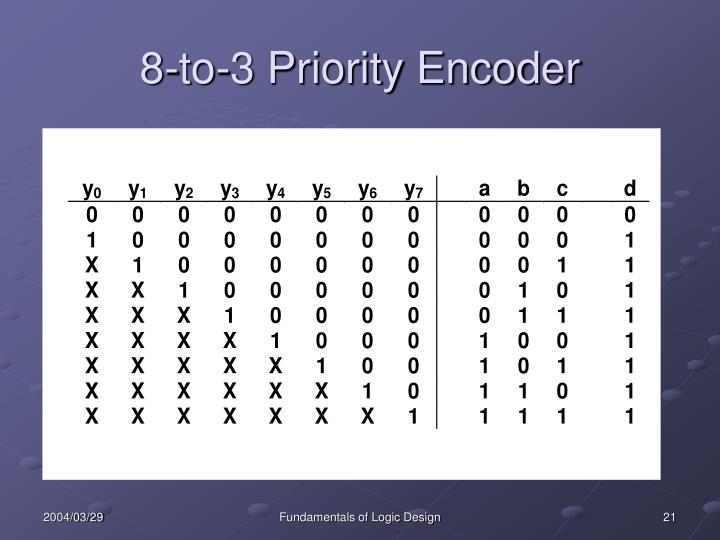 8-to-3 Priority Encoder