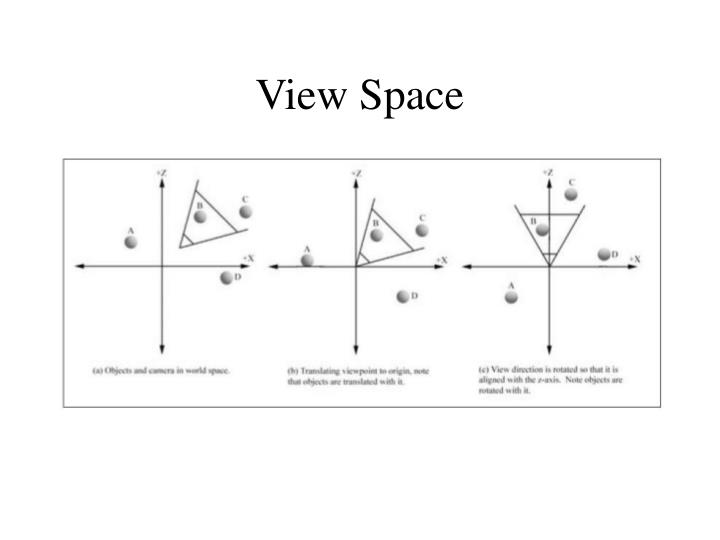 View Space