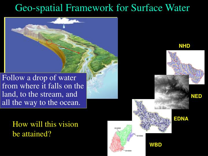 Geo-spatial Framework for Surface Water
