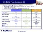 medigap plan scenario 2