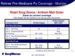 retiree pre medicare rx coverage muncie