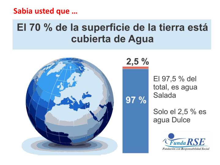 Sabia usted que …