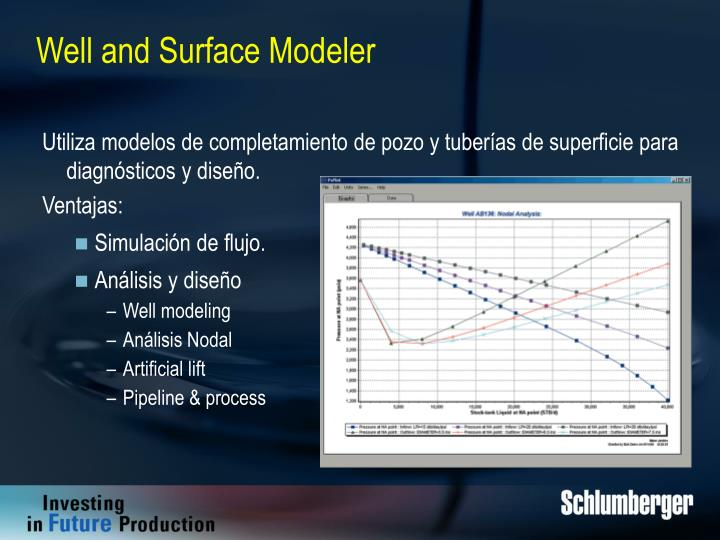 Well and Surface Modeler