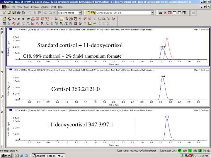 Standard cortisol + 11-deoxycortisol