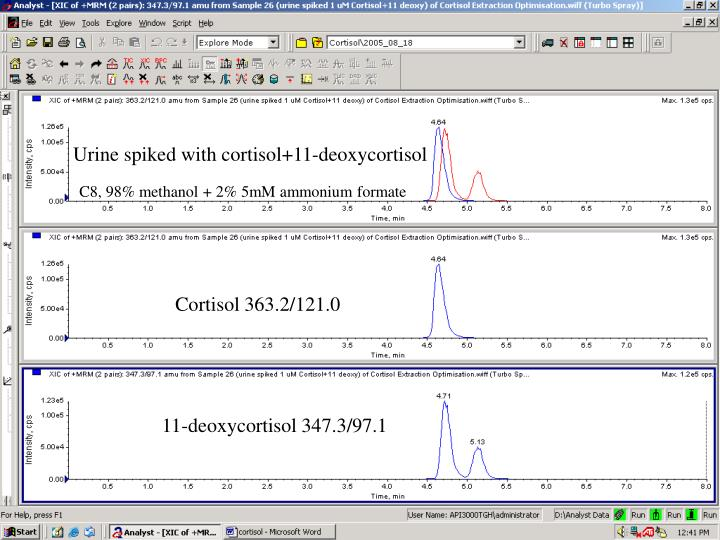 Urine spiked with cortisol+11-deoxycortisol