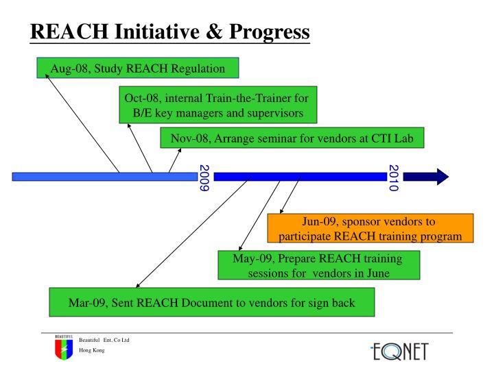 REACH Initiative & Progress