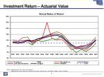 investment return actuarial value