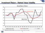 investment return market value volatility