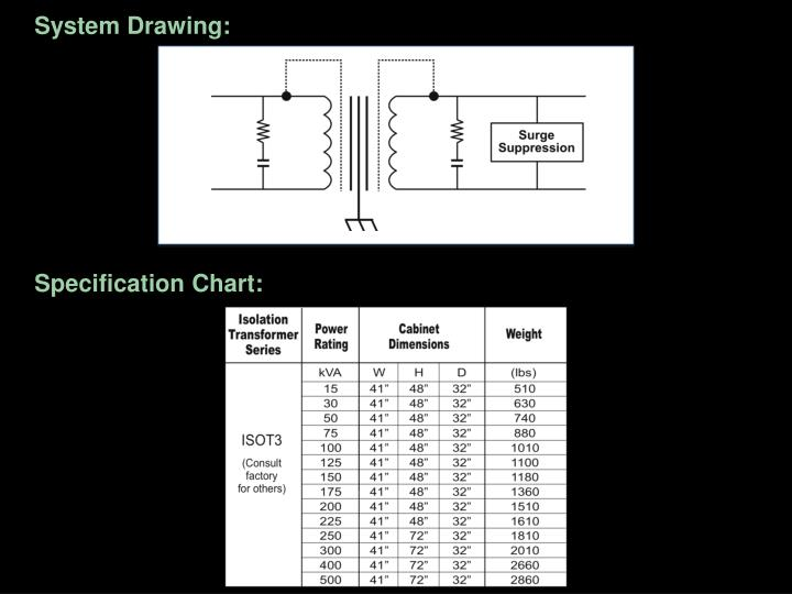 System Drawing: