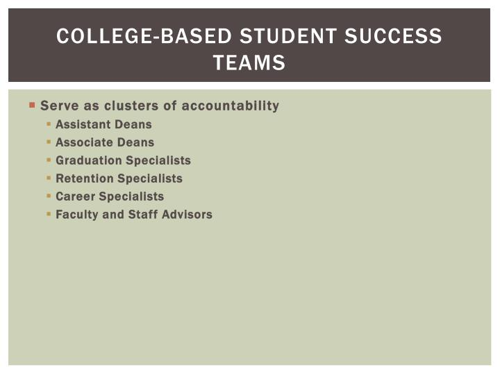 College-Based Student Success Teams