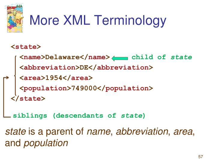 More XML Terminology