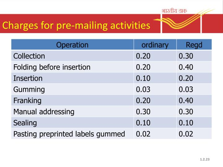 Charges for pre-mailing activities