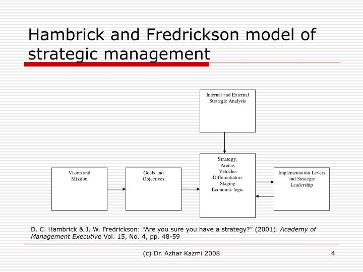 strategic management and business policy in the wallace group The wallace group explore explore by interests career & money business biography money management time management.