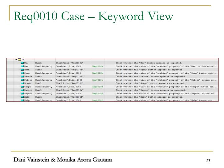 Req0010 Case – Keyword View