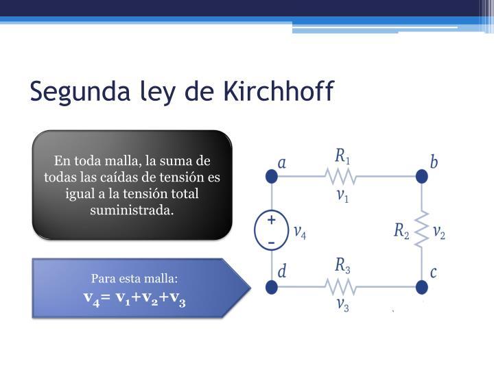 Segunda ley de Kirchhoff