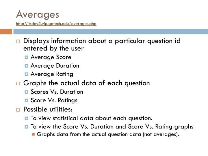 Averages