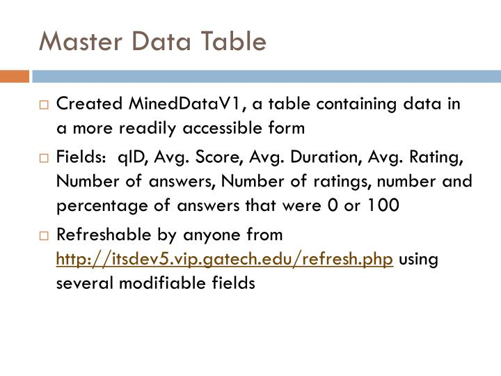Master Data Table