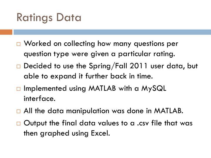 Ratings data