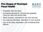 five stages of municipal fiscal health