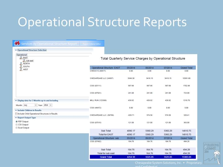 Operational Structure Reports