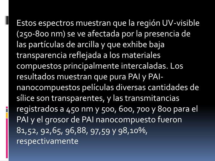 Estos espectros muestran que la región UV-visible (250-800 nm) se ve afectada por la presencia de las partículas de arcilla y que exhibe baja transparencia reflejada a los materiales compuestos principalmente intercaladas. Los resultados muestran que pura PAI y PAI-nanocompuestos películas diversas cantidades de sílice son transparentes, y las transmitancias registrados a 450 nm y 500, 600, 700 y 800 para el PAI y el grosor de PAI nanocompuesto fueron 81,52, 92,65, 96,88, 97,59 y 98,10%, respectivamente
