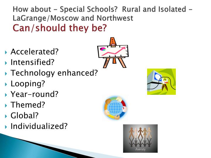 How about - Special Schools?  Rural and Isolated -