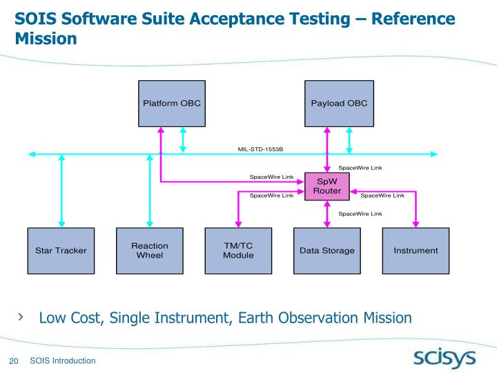 SOIS Software Suite Acceptance Testing – Reference Mission