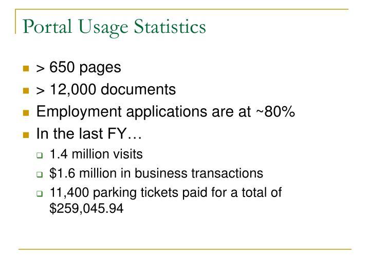 Portal Usage Statistics