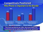 competitively positioned why phone is important to the bundle